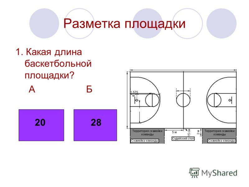 Разметка площадки 1. Какая длина баскетбольной площадки? А Б 20 28 2028