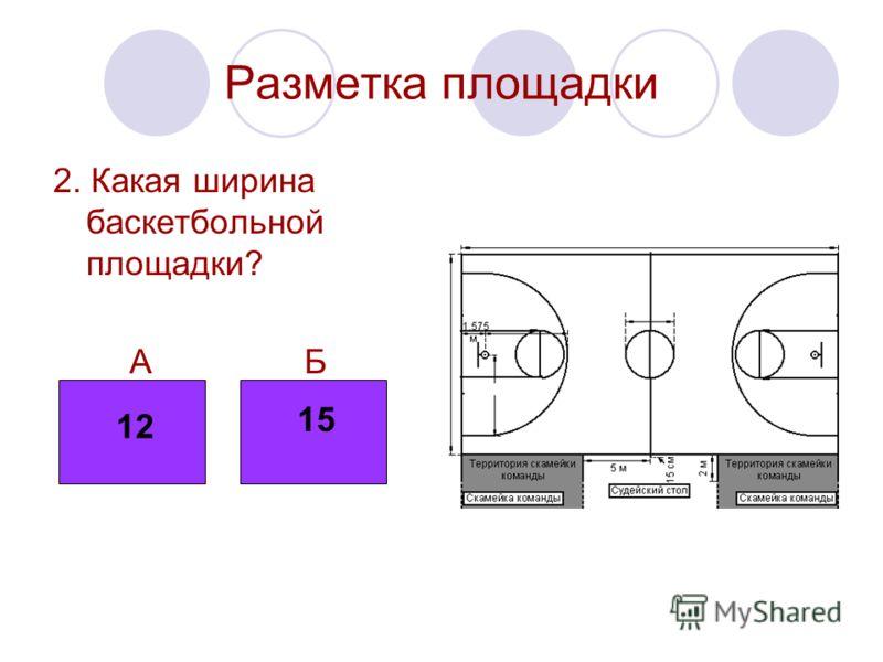 Разметка площадки 2. Какая ширина баскетбольной площадки? А Б 12 15 12 15