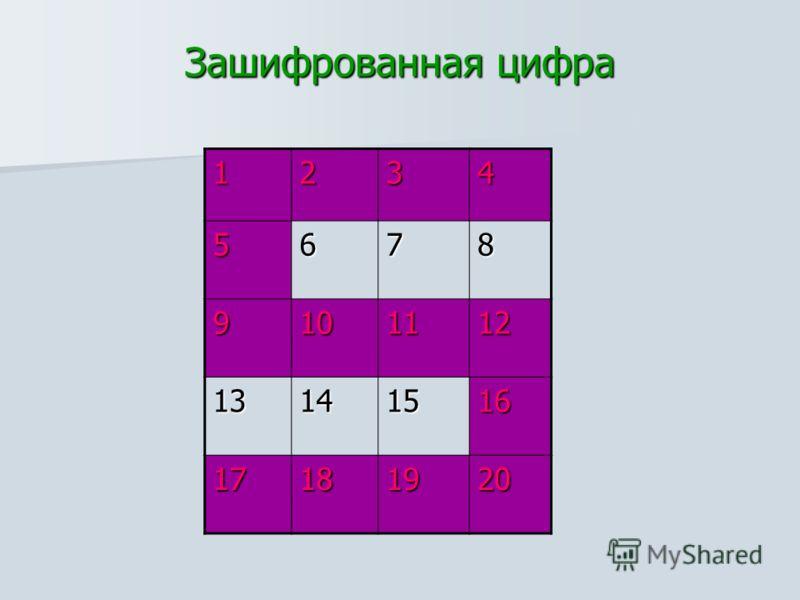 Зашифрованная цифра 1234 5678 9101112 13141516 17181920