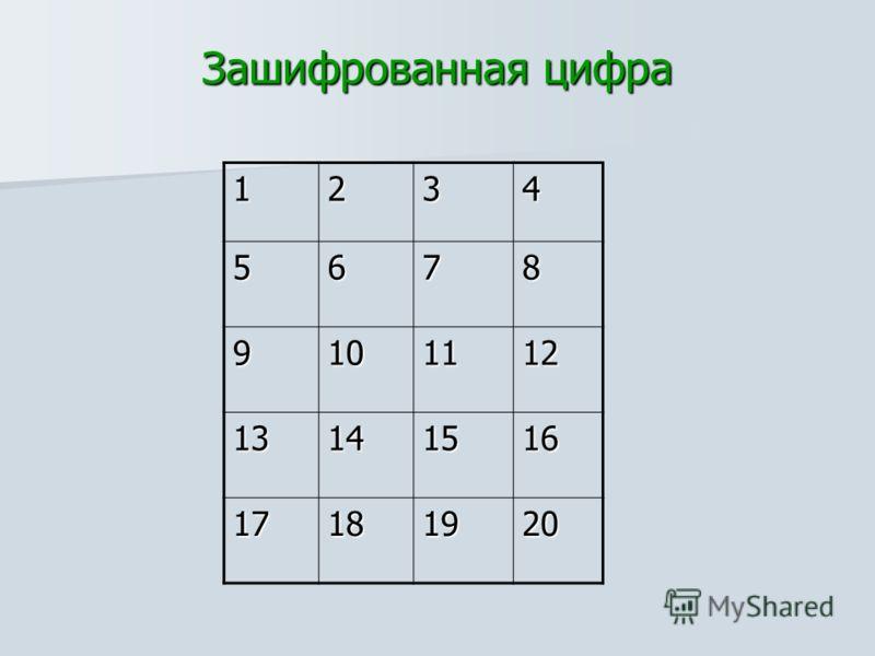 1234 5678 9101112 13141516 17181920