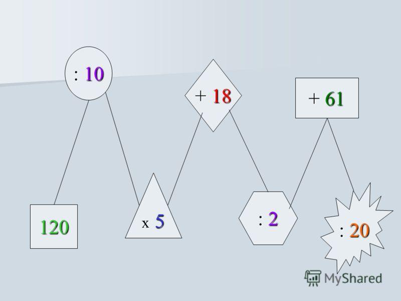 120 : 10 х 5х 5х 5х 5 + 18 : 2 + 61 : 20