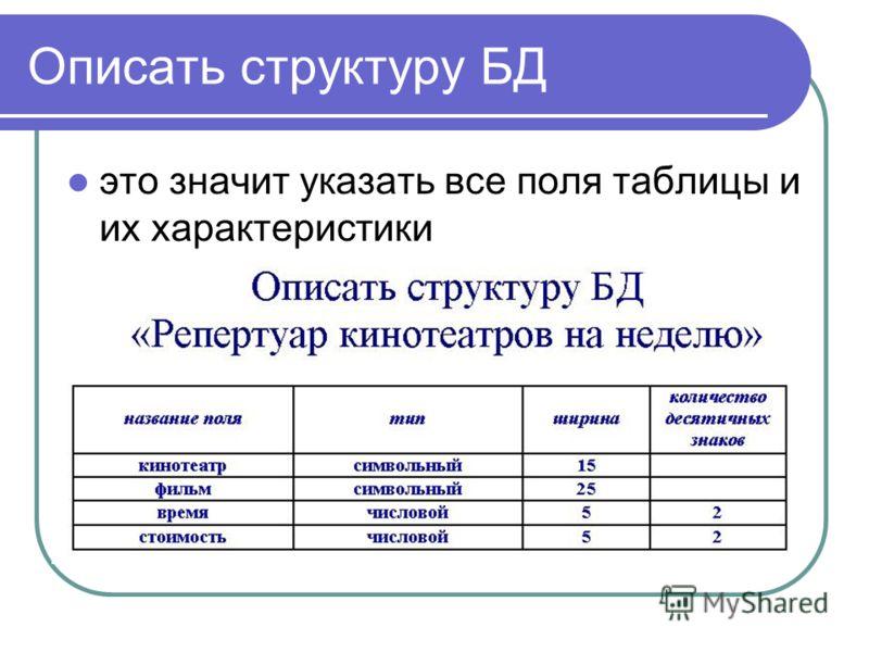 Описать структуру БД это значит указать все поля таблицы и их характеристики