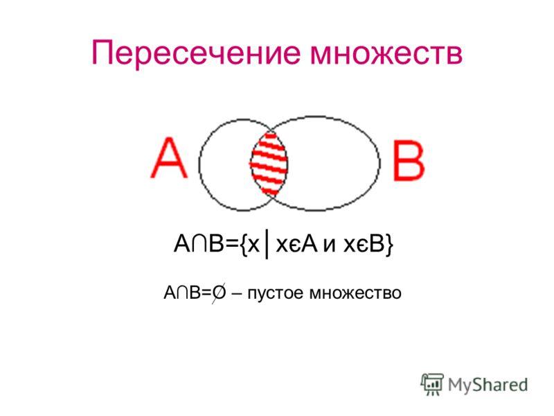 Пересечение множеств АВ={ххєА и хєВ} АВ=O – пустое множество