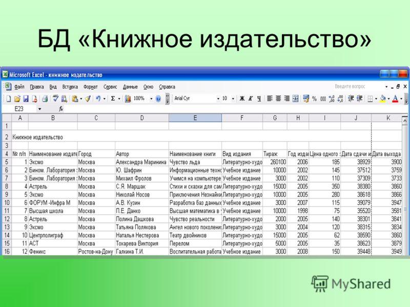 БД «Книжное издательство»