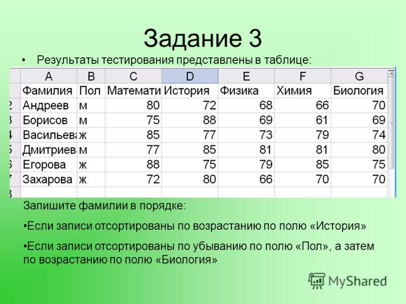 Задание 3 Результаты тестирования представлены в таблице: Запишите фамилии в порядке: Если записи отсортированы по возрастанию по полю «История» Если записи отсортированы по убыванию по полю «Пол», а затем по возрастанию по полю «Биология»