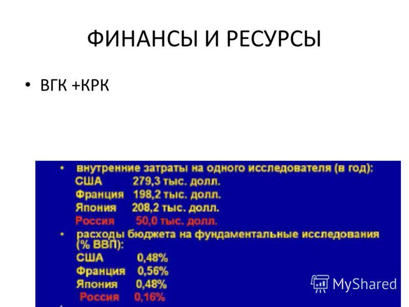 ФИНАНСЫ И РЕСУРСЫ ВГК +КРК