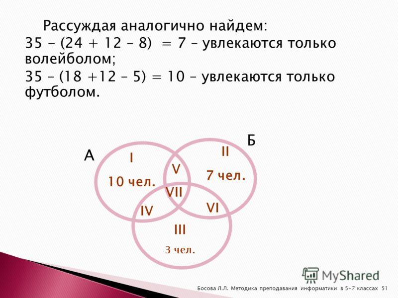 Рассуждая аналогично найдем: 35 - (24 + 12 – 8) = 7 – увлекаются только волейболом; 35 – (18 +12 – 5) = 10 – увлекаются только футболом. А Б I 10 чел. II 7 чел. V VII IV VI III 3 чел. 51Босова Л.Л. Методика преподавания информатики в 5-7 классах
