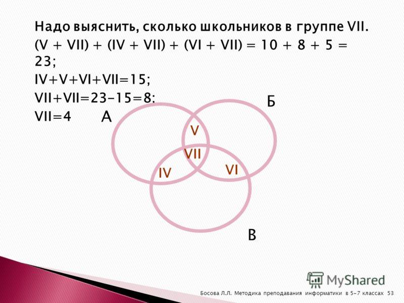 Надо выяснить, сколько школьников в группе VII. (V + VII) + (IV + VII) + (VI + VII) = 10 + 8 + 5 = 23; IV+V+VI+VII=15; VII+VII=23-15=8; VII=4 В А Б V VII IV VI 53Босова Л.Л. Методика преподавания информатики в 5-7 классах