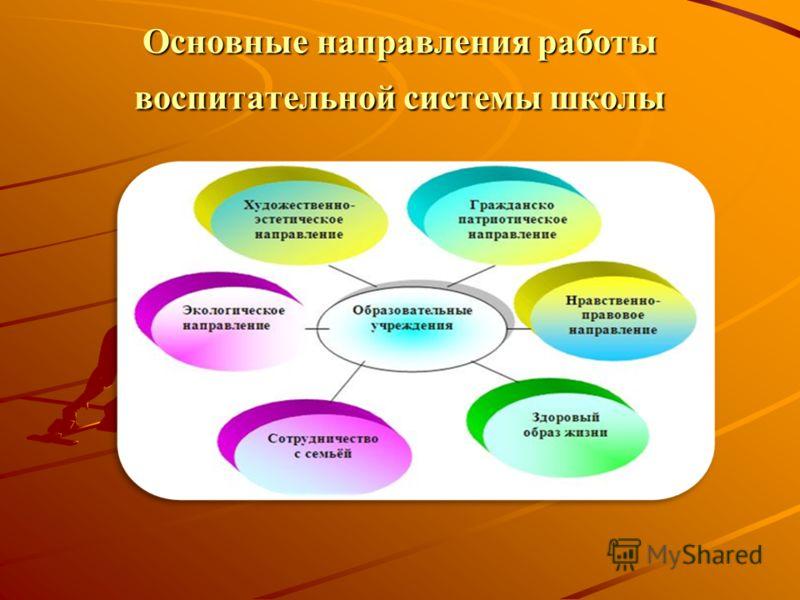 Основные направления работы воспитательной системы школы