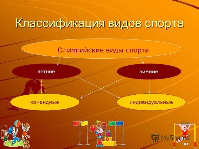 Классификация видов спорта Олимпийские виды спорта летниезимние командныеиндивидуальные