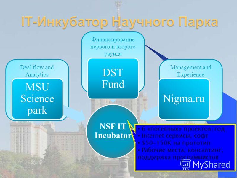 Финансирование первого и второго раунда Money and Second round Management and Experience Deal flow and Analytics NSF IT Incubator MSU Science park DST Fund Nigma.ru 6 «посевных» проектов/год Internet сервисы, софт $50-150K на прототип Рабочие места,