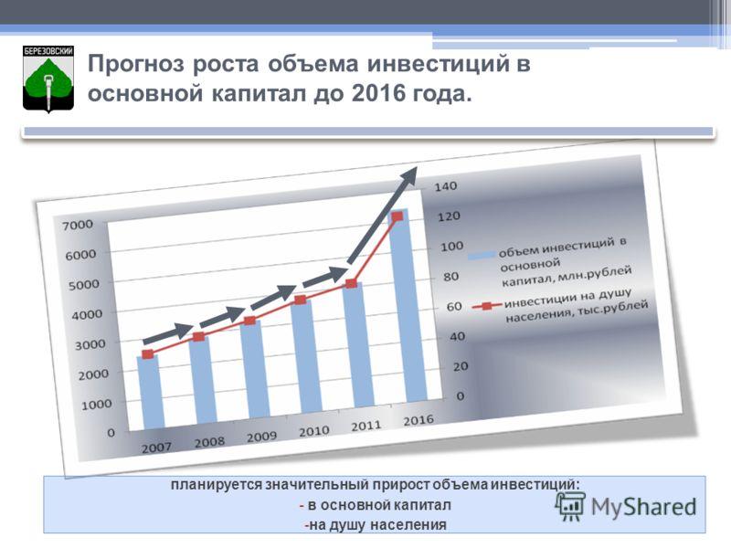 Прогноз роста объема инвестиций в основной капитал до 2016 года. планируется значительный прирост объема инвестиций: - в основной капитал -на душу населения