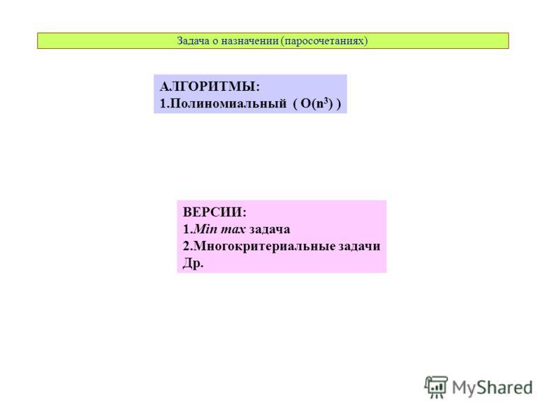 Задача о назначении (паросочетаниях) АЛГОРИТМЫ: 1.Полиномиальный ( O(n 3 ) ) ВЕРСИИ: 1.Min max задача 2.Многокритериальные задачи Др.