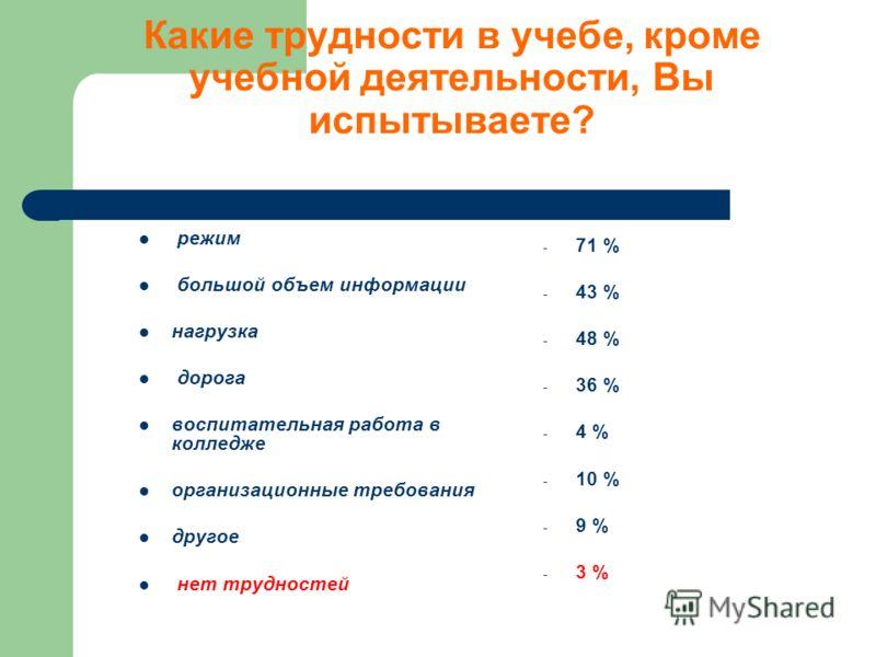 Какие трудности в учебе, кроме учебной деятельности, Вы испытываете? режим большой объем информации нагрузка дорога воспитательная работа в колледже организационные требования другое нет трудностей - 71 % - 43 % - 48 % - 36 % - 4 % - 10 % - 9 % - 3 %
