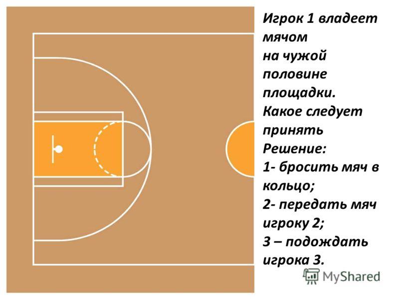 Игрок 1 владеет мячом на чужой половине площадки. Какое следует принять Решение: 1- бросить мяч в кольцо; 2- передать мяч игроку 2; 3 – подождать игрока 3.