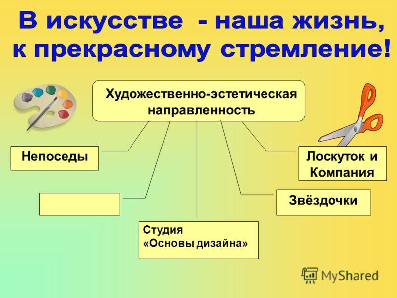 Студия «Основы дизайна» Художественно-эстетическая направленность Звёздочки Непоседы Лоскуток и Компания