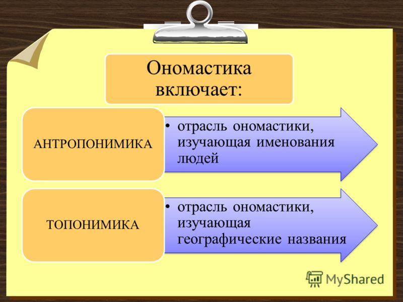 Ономастика включает: отрасль ономастики, изучающая именования людей АНТРОПОНИМИКА отрасль ономастики, изучающая географические названия ТОПОНИМИКА