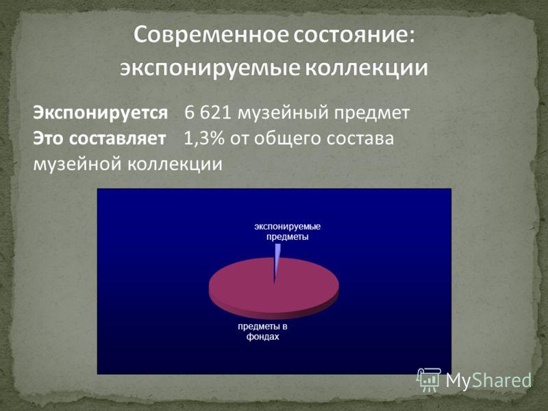 Экспонируется 6 621 музейный предмет Это составляет 1,3% от общего состава музейной коллекции