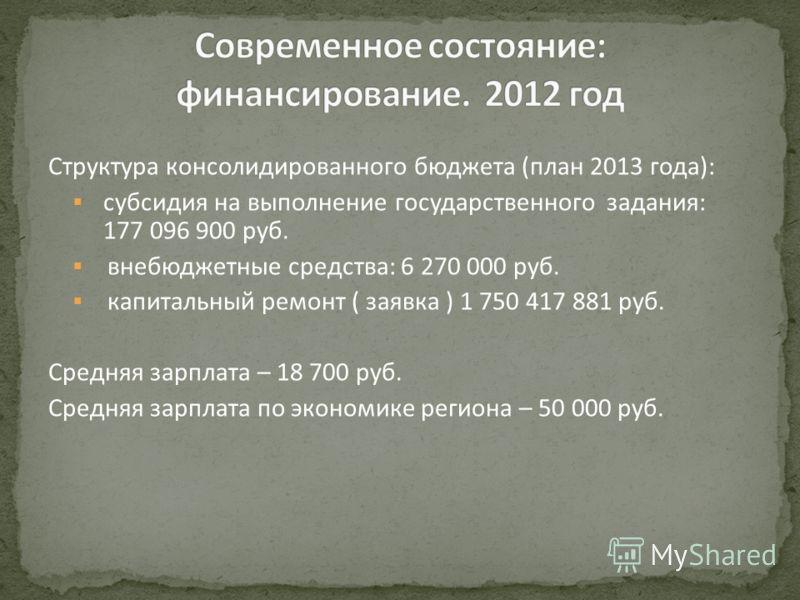 Структура консолидированного бюджета (план 2013 года): субсидия на выполнение государственного задания: 177 096 900 руб. внебюджетные средства: 6 270 000 руб. капитальный ремонт ( заявка ) 1 750 417 881 руб. Средняя зарплата – 18 700 руб. Средняя зар