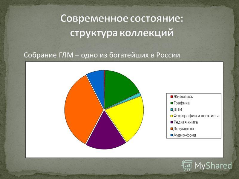 Собрание ГЛМ – одно из богатейших в России