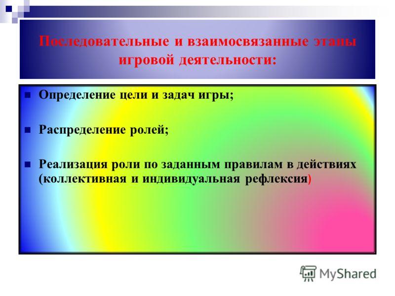 Последовательные и взаимосвязанные этапы игровой деятельности: Определение цели и задач игры; Распределение ролей; Реализация роли по заданным правилам в действиях (коллективная и индивидуальная рефлексия )