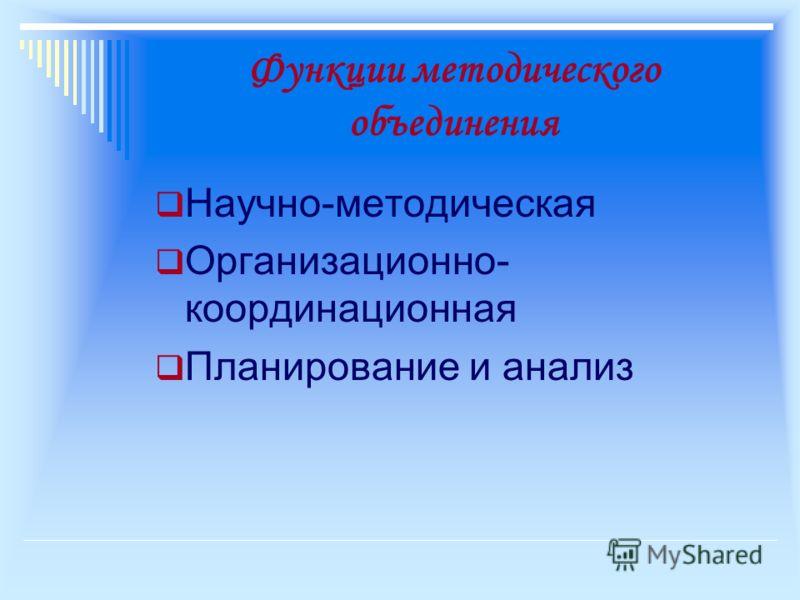 Функции методического объединения Научно-методическая Организационно- координационная Планирование и анализ