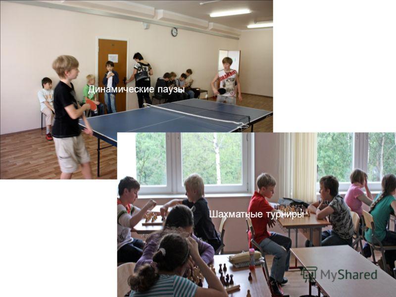 Динамические паузы Шахматные турниры
