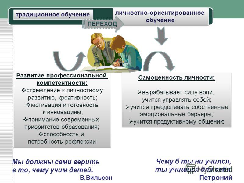 Развитие профессиональной компетентности: стремление к личностному развитию, креативность; мотивация и готовность к инновациям; понимание современных приоритетов образования; способность и потребность рефлексии Развитие профессиональной компетентност