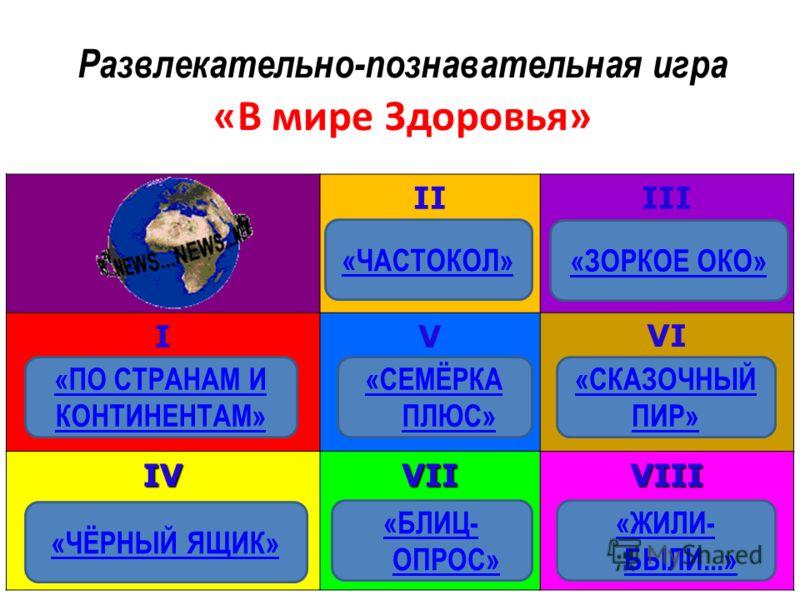 Развлекательно-познавательная игра «В мире Здоровья» 1 IIIII IVVIVI IV VII VIII «ЧАСТОКОЛ» «ЗОРКОЕ ОКО» «СЕМЁРКА ПЛЮС» «СКАЗОЧНЫЙ ПИР» «ЖИЛИ- БЫЛИ...» «БЛИЦ- ОПРОС» «ЧЁРНЫЙ ЯЩИК» «ПО СТРАНАМ И КОНТИНЕНТАМ»