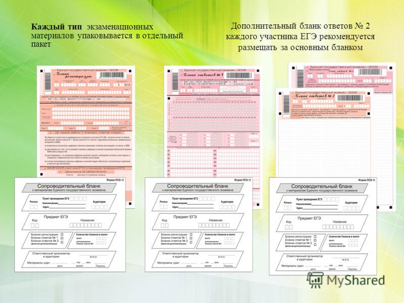 Дополнительный бланк ответов 2 каждого участника ЕГЭ рекомендуется размещать за основным бланком Каждый тип экзаменационных материалов упаковывается в отдельный пакет