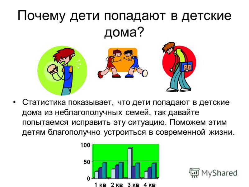 Почему дети попадают в детские дома? Статистика показывает, что дети попадают в детские дома из неблагополучных семей, так давайте попытаемся исправить эту ситуацию. Поможем этим детям благополучно устроиться в современной жизни.
