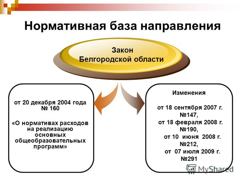 Нормативная база направления от 20 декабря 2004 года 160 «О нормативах расходов на реализацию основных общеобразовательных программ» Закон Белгородской области Изменения от 18 сентября 2007 г. 147, от 18 февраля 2008 г. 190, от 10 июня 2008 г. 212, о