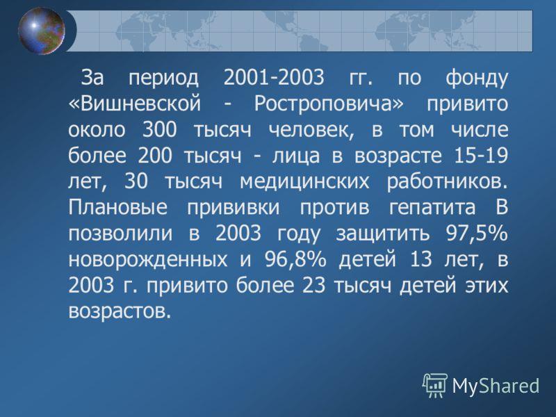 За период 2001-2003 гг. по фонду «Вишневской - Ростроповича» привито около 300 тысяч человек, в том числе более 200 тысяч - лица в возрасте 15-19 лет, 30 тысяч медицинских работников. Плановые прививки против гепатита В позволили в 2003 году защитить