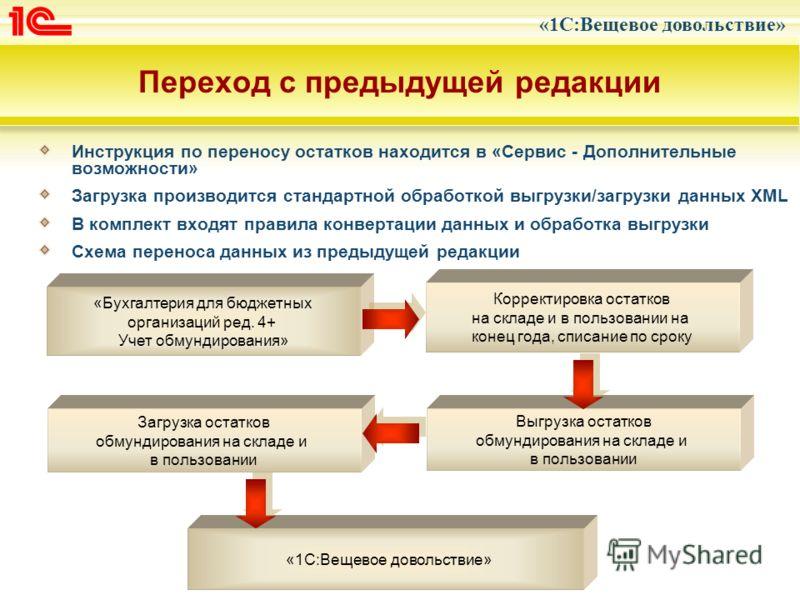 «1С:Вещевое довольствие» Переход с предыдущей редакции Инструкция по переносу остатков находится в «Сервис - Дополнительные возможности» Загрузка производится стандартной обработкой выгрузки/загрузки данных XML В комплект входят правила конвертации д
