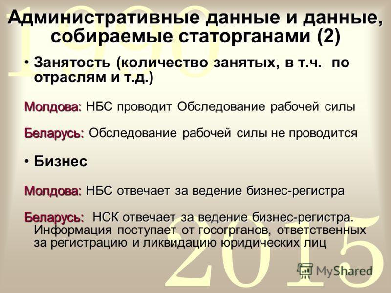 2015 1990 7 Административные данные и данные, собираемые статорганами (2) Занятость (количество занятых, в т.ч. по отраслям и т.д.)Занятость (количество занятых, в т.ч. по отраслям и т.д.) Молдова: Молдова: НБС проводит Обследование рабочей силы Бела