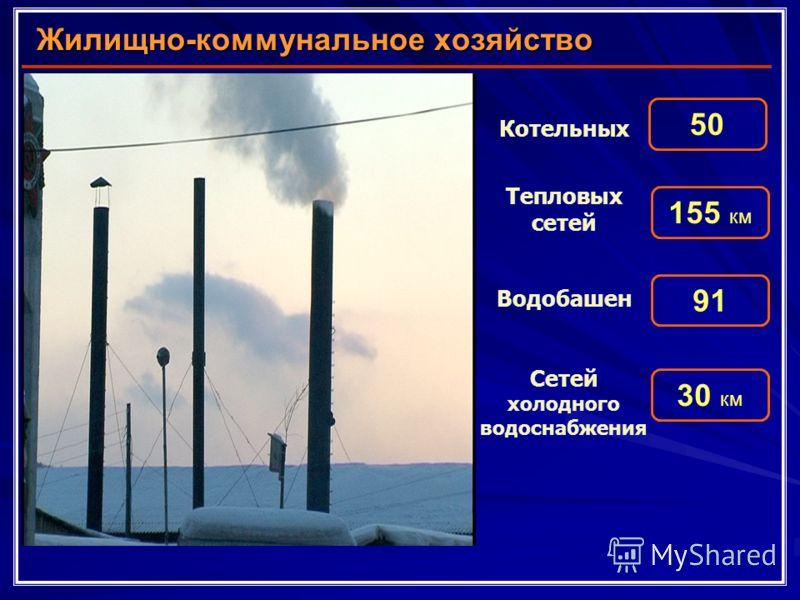 Жилищно-коммунальное хозяйство 5050 Котельных Тепловых сетей 155 км Водобашен 9191 Сетей холодного водоснабжения 30 км