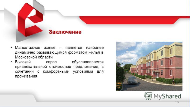 Заключение 16 Малоэтажное жилье – является наиболее динамично развивающимся форматом жилья в Московской области Высокий спрос обуславливается привлекательной стоимостью предложения, в сочетании с комфортными условиями для проживания
