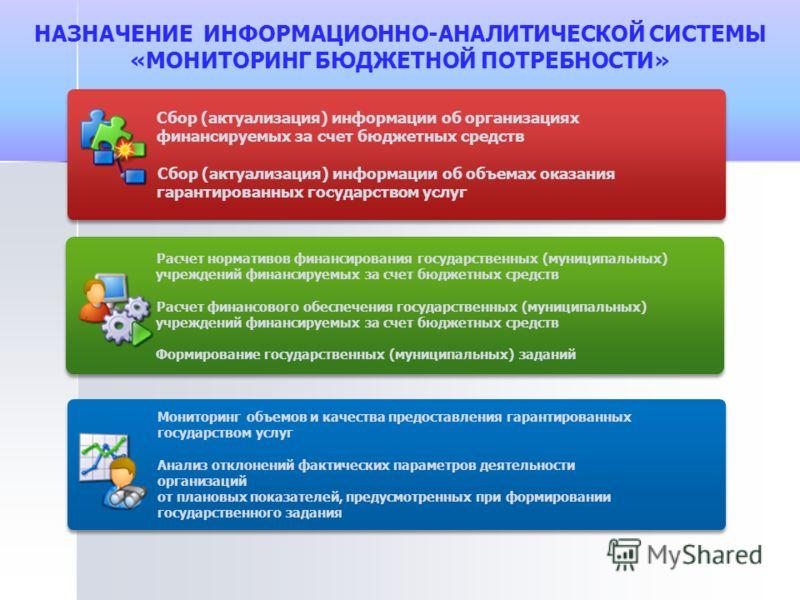 Сбор (актуализация) информации об организациях финансируемых за счет бюджетных средств Сбор (актуализация) информации об объемах оказания гарантированных государством услуг Сбор (актуализация) информации об организациях финансируемых за счет бюджетны