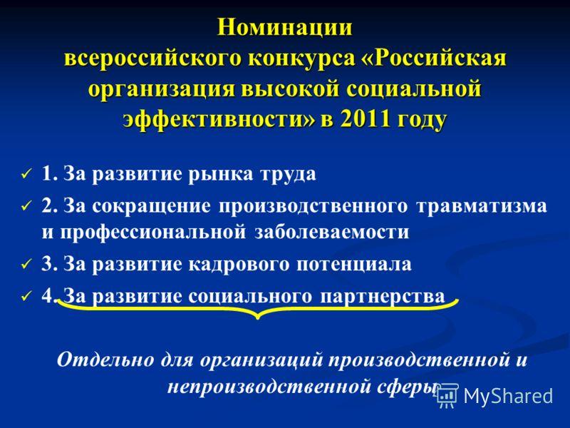 Номинации всероссийского конкурса «Российская организация высокой социальной эффективности» в 2011 году 1. За развитие рынка труда 2. За сокращение производственного травматизма и профессиональной заболеваемости 3. За развитие кадрового потенциала 4.
