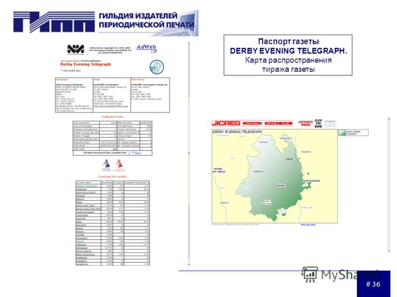 # 36 Паспорт газеты DERBY EVENING TELEGRAPH. Карта распространения тиража газеты