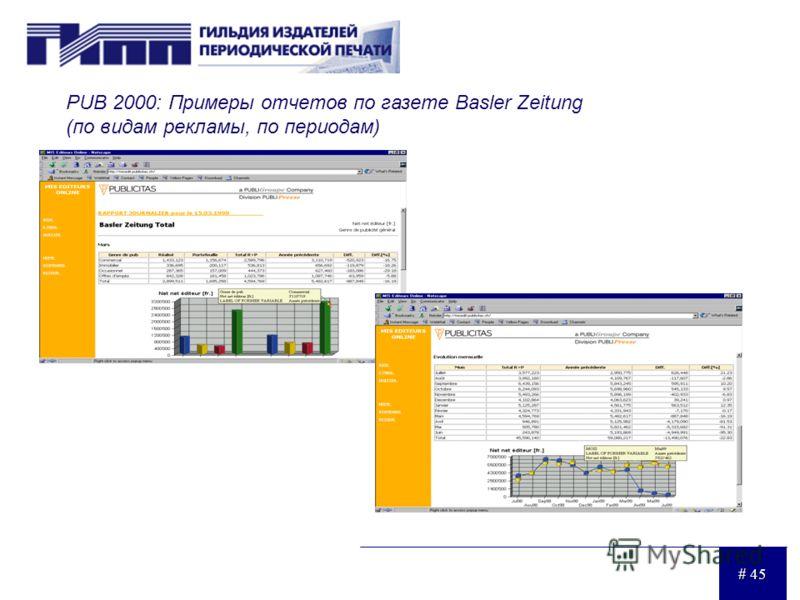 # 45 PUB 2000: Примеры отчетов по газете Basler Zeitung (по видам рекламы, по периодам)