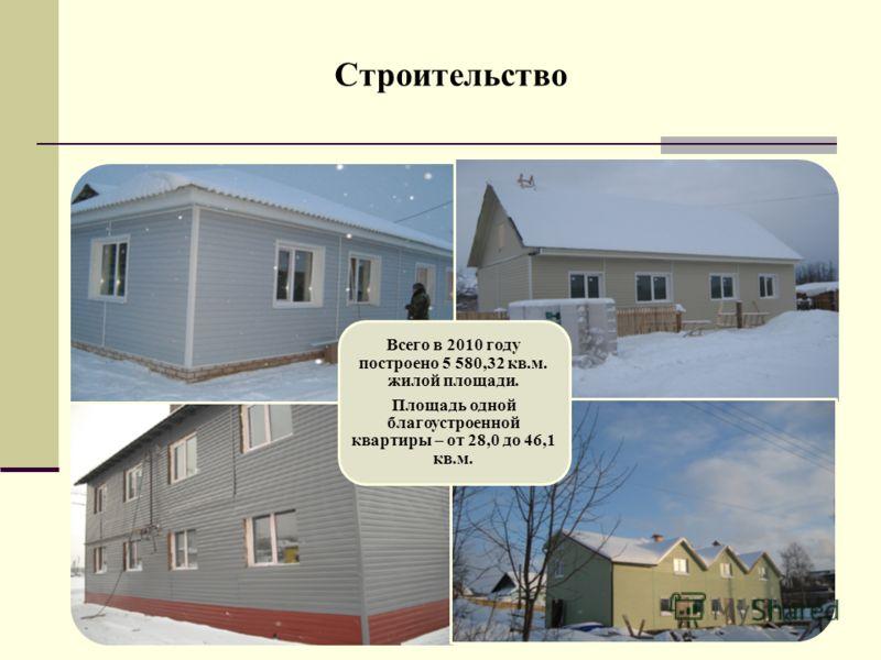 Всего в 2010 году построено 5 580,32 кв.м. жилой площади. Площадь одной благоустроенной квартиры – от 28,0 до 46,1 кв.м. Строительство