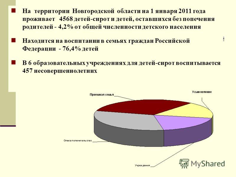На территории Новгородской области на 1 января 2011 года проживает 4568 детей-сирот и детей, оставшихся без попечения родителей - 4,2% от общей численности детского населения Находится на воспитании в семьях граждан Российской Федерации - 76,4% детей