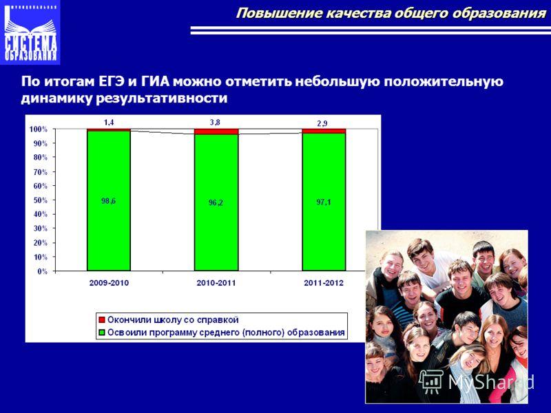Повышение качества общего образования По итогам ЕГЭ и ГИА можно отметить небольшую положительную динамику результативности