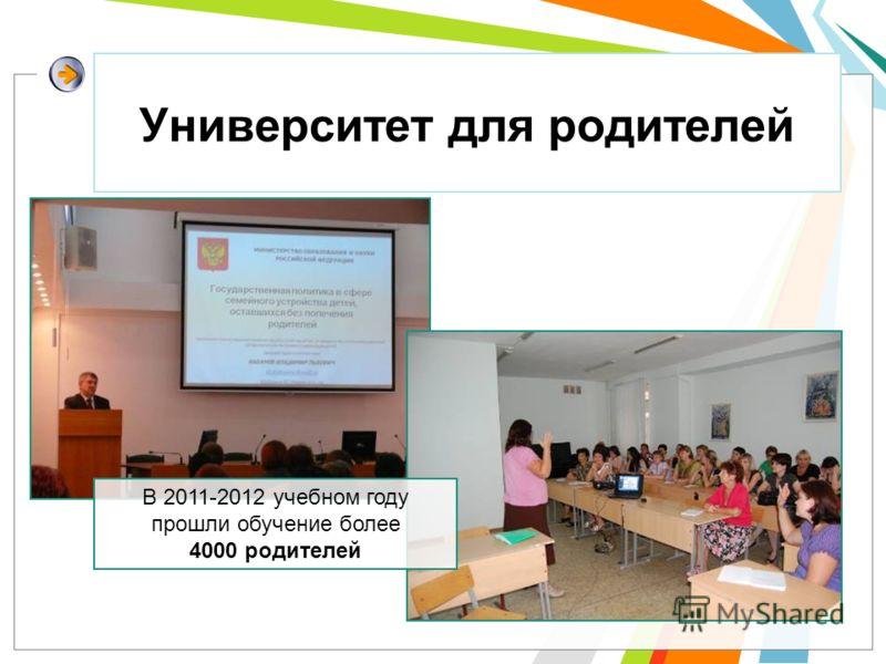 Университет для родителей В 2011-2012 учебном году прошли обучение более 4000 родителей