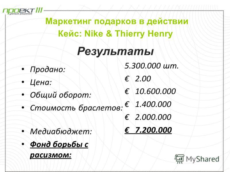 Результаты Продано: Цена: Общий оборот: Стоимость браслетов: Meдиабюджет: Фонд борьбы с расизмом: 5.300.000 шт. 2.00 10.600.000 1.400.000 2.000.000 7.200.000