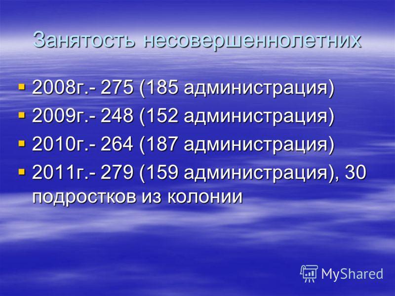 Занятость несовершеннолетних 2008г.- 275 (185 администрация) 2008г.- 275 (185 администрация) 2009г.- 248 (152 администрация) 2009г.- 248 (152 администрация) 2010г.- 264 (187 администрация) 2010г.- 264 (187 администрация) 2011г.- 279 (159 администраци