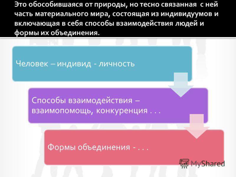 Человек – индивид - личность Способы взаимодействия – взаимопомощь, конкуренция... Формы объединения -...