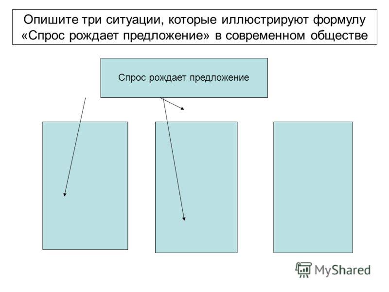 Опишите три ситуации, которые иллюстрируют формулу «Спрос рождает предложение» в современном обществе Спрос рождает предложение