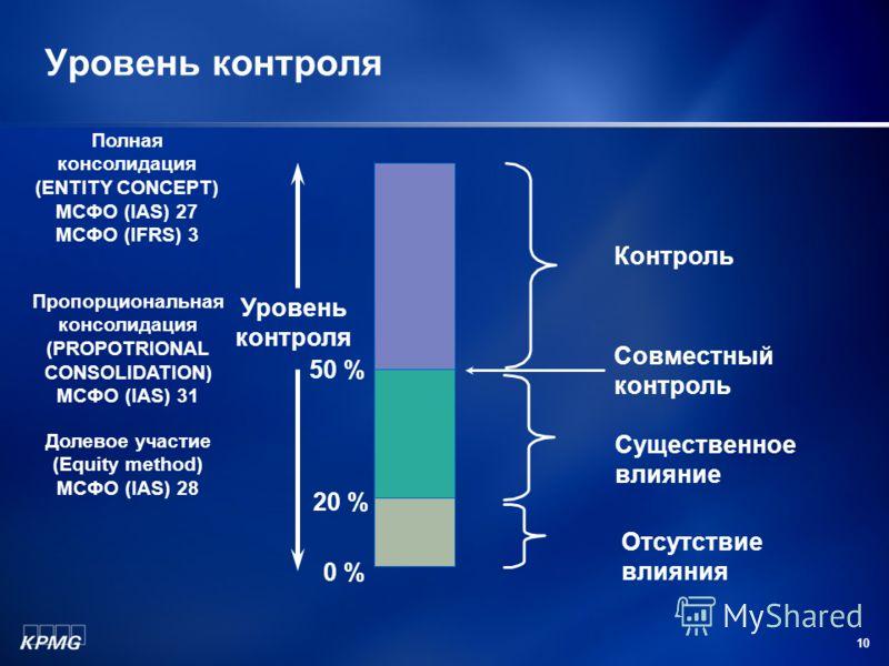 10 Уровень контроля 20 % 50 % 0 % Контроль Совместный контроль Отсутствие влияния Существенное влияние Полная консолидация (ENTITY CONCEPT) МСФО (IАS) 27 МСФО (IFRS) 3 Пропорциональная консолидация (PROPOTRIONAL CONSOLIDATION) МСФО (IAS) 31 Долевое у